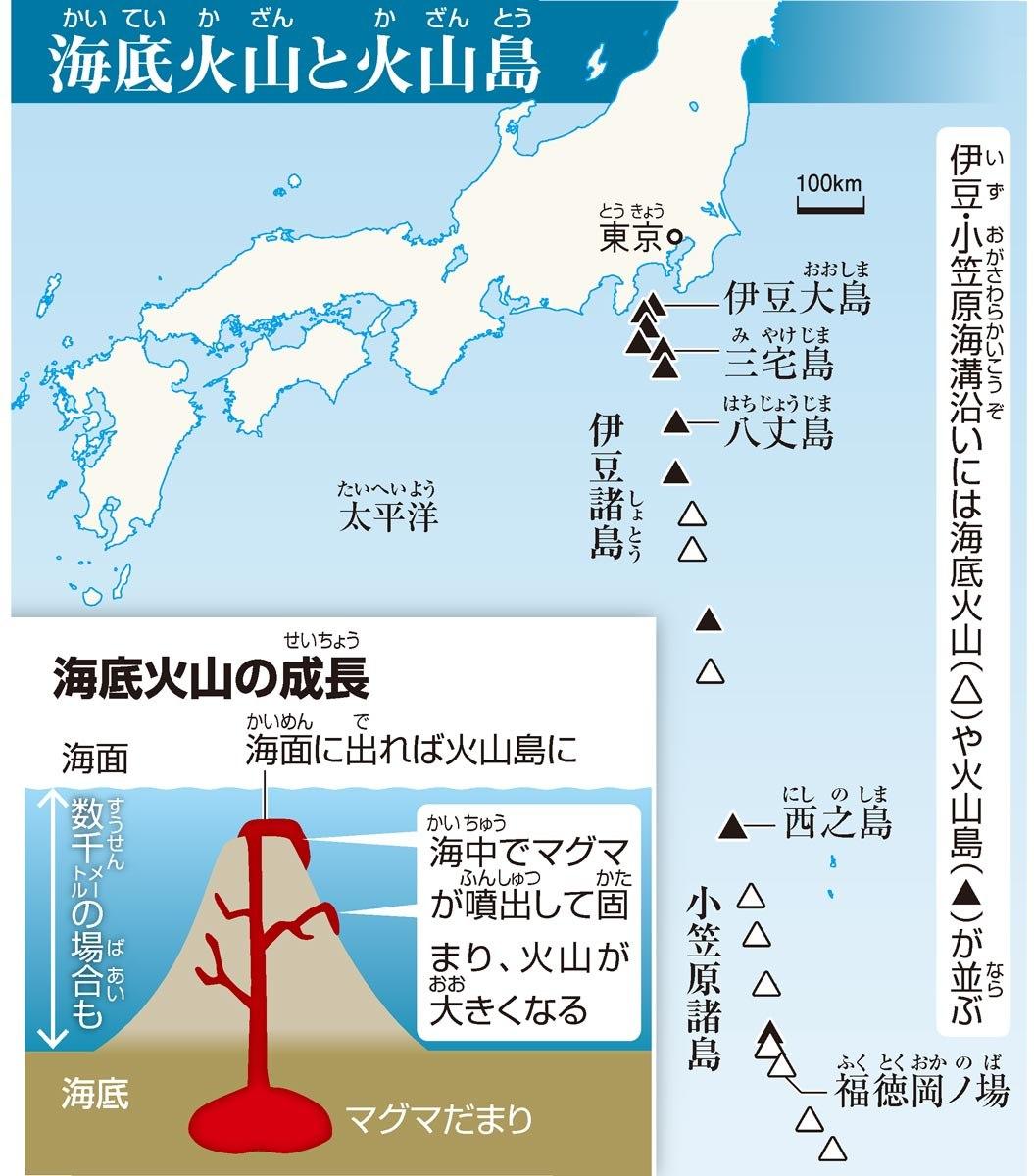 海底火山(かいていかざん)と火山島(かざんとう)/海底火山の成長(せいちょう)