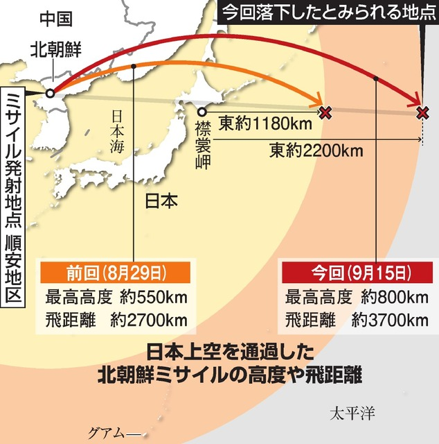 日本上空を通過した北朝鮮ミサイルの高度や飛距離