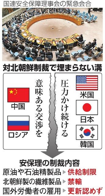 対北朝鮮制裁で埋まらない溝/安保理の制裁内容