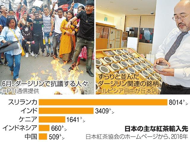 日本の主な紅茶輸入先