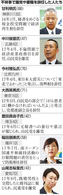 http://www.asahicom.jp/articles/images/AS20170930000050_comm.jpg