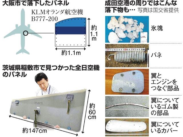 大阪市で落下したパネル/茨城県稲敷市で見つかった全日空機のパネル/成田空港の周りではこんな落下物も…