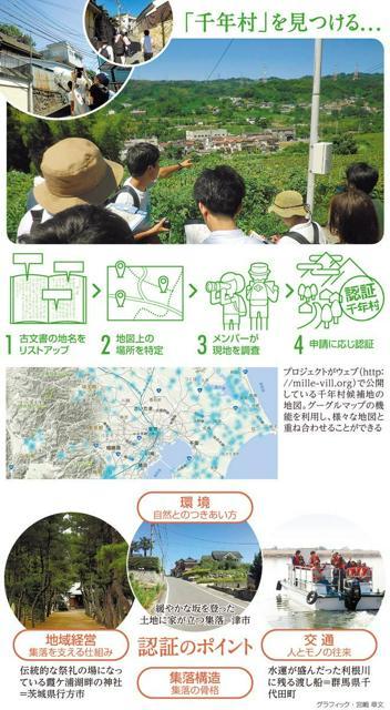 「千年村」を見つける…/認証のポイント<グラフィック・宮嶋章文>