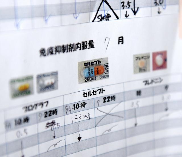 病室に貼られた、移植手術を受けた女の子の免疫抑制剤の服用カレンダー=岡山市の岡山大学、遠藤真梨撮影