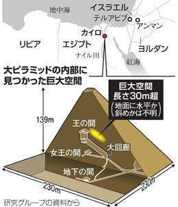 【国際】ピラミッドに謎の巨大空間 見つかる 日本などの研究チームによる最新の調査で確認 YouTube動画>8本 ->画像>21枚