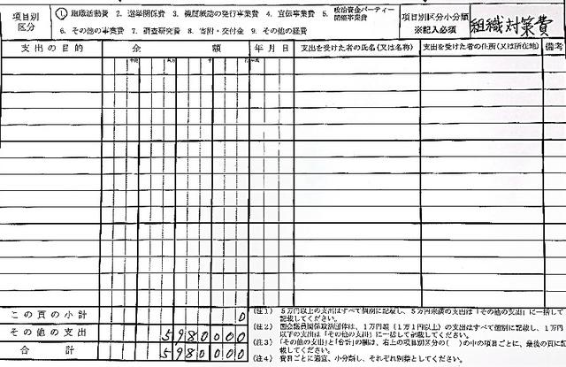 高橋信博都議が代表を務める自民党東京都小平市第三支部の2016年分の政治資金収支報告書。「組織活動費」のページには支出先が一切書かれず、「その他の支出」として総額の598万円が記載されている