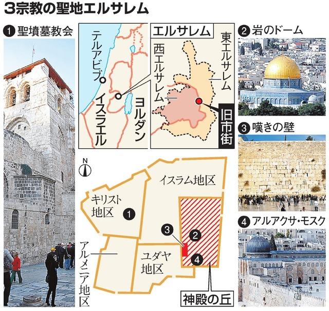 3宗教の聖地エルサレム