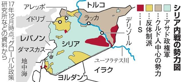シリア内戦の勢力図