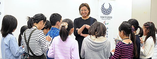 伊藤華英さんにインタビューをする小学生たち