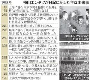横山エンタツの画像 p1_13