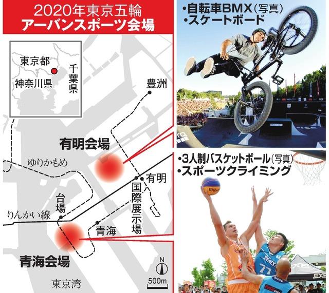 2020年東京五輪 アーバンスポーツ会場