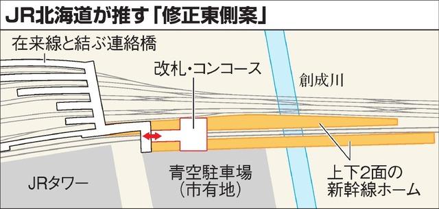 JR北海道が推す「修正東側案」