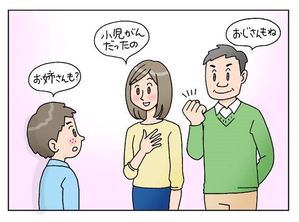 イラスト・ふくいのりこ