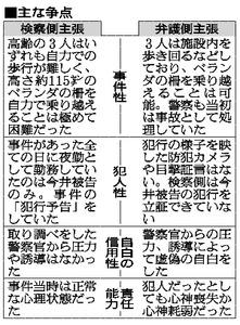 検察側「不合理な弁解に終始」 川崎の転落死、死刑求刑