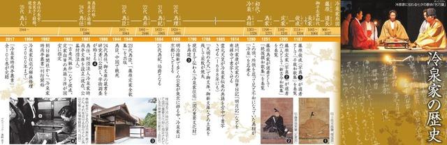 冷泉家の歴史<グラフィック・濱崎恵子>