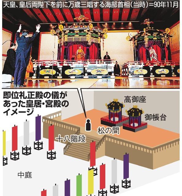 即位礼正殿の儀があった皇居・宮殿のイメージ