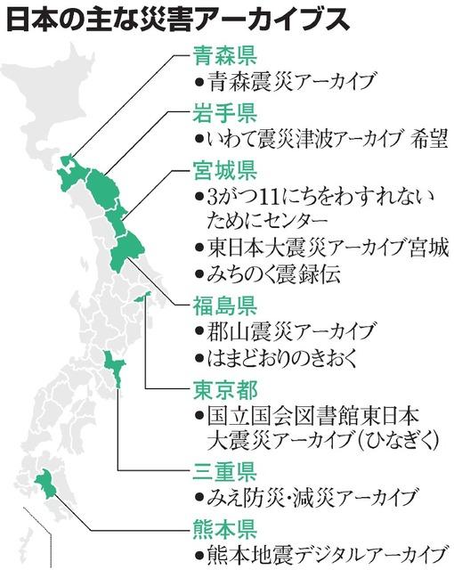 日本の主な災害アーカイブス