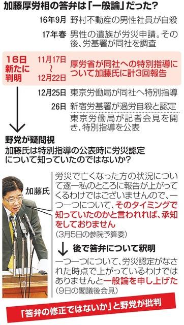 加藤厚労相の答弁は「一般論」だった?