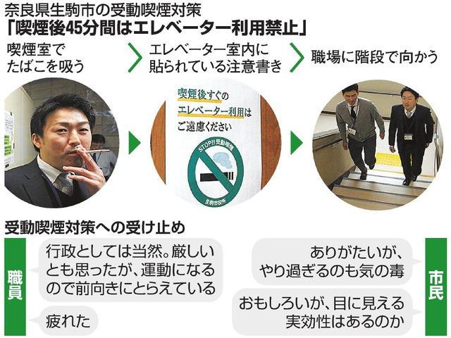 奈良県生駒市の受動喫煙対策「喫煙後45分間はエレベーター利用禁止」