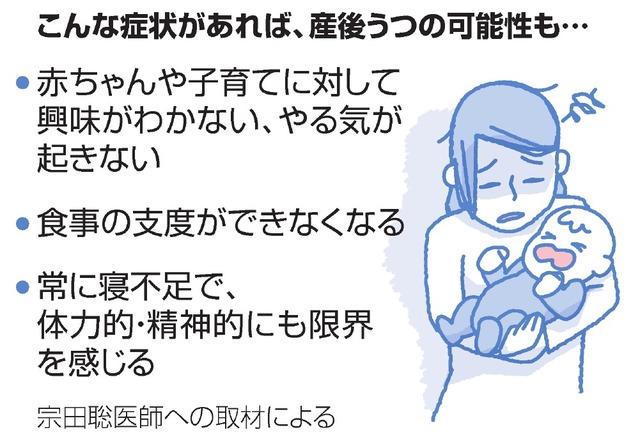 こんな症状があれば、産後うつの可能性も…