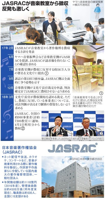 JASRACが音楽教室から徴収、反発も激しく/日本音楽著作権協会(JASRAC)