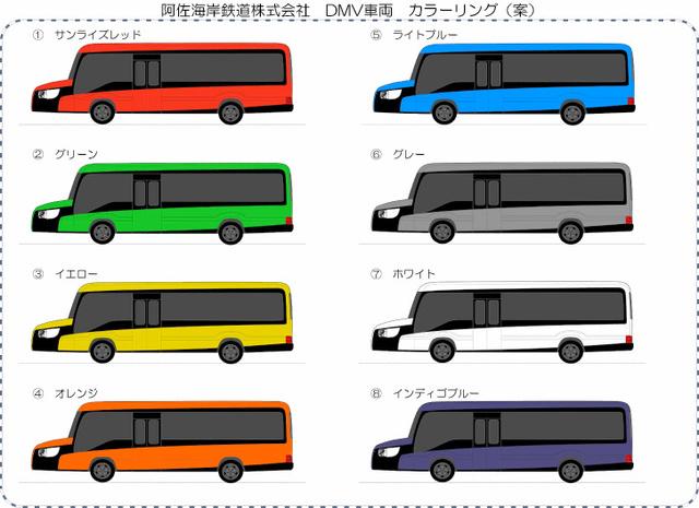 車体の8種類のカラーリング案。ベースとなる色を選んでデザインする=阿佐海岸鉄道ホームページから