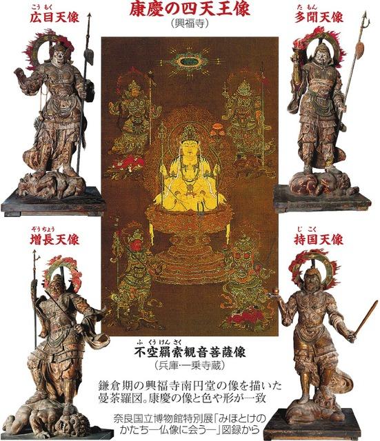 康慶の四天王像