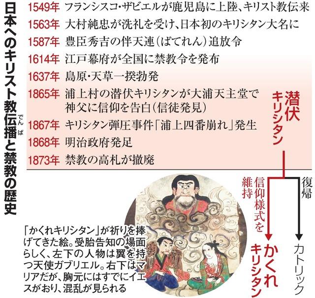 長崎と天草地方の潜伏キリシタン関連遺産の画像 p1_37