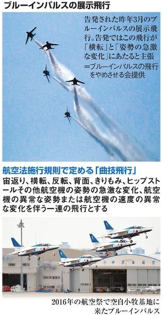 ブルーインパルスの展示飛行/航空法施行規則で定める「曲技飛行」