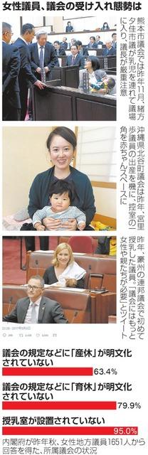 女性議員、議会の受け入れ態勢は