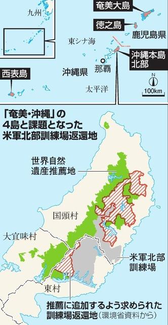 「奄美・沖縄」の4島と課題となった米軍北部訓練場返還地