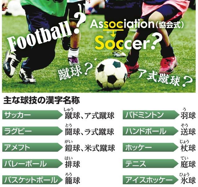 主な球技の漢字名称