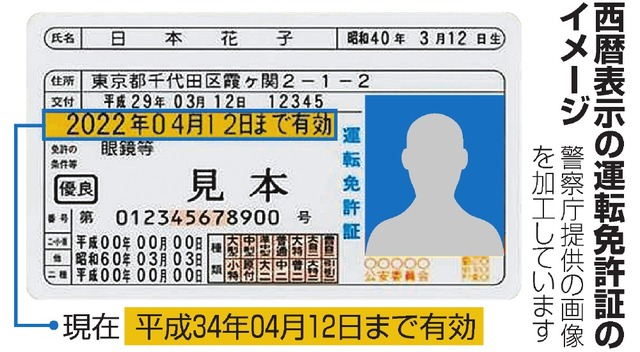 西暦表示の運転免許証のイメージ