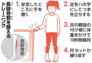 足首の捻挫、処置早めで長引かせず 安静・冷却・圧迫…