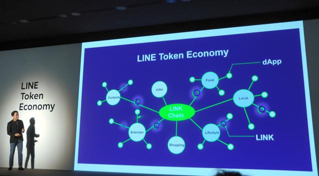 ブロックチェーン技術を使った事業構想を発表するLINEの出沢剛社長=東京都港区