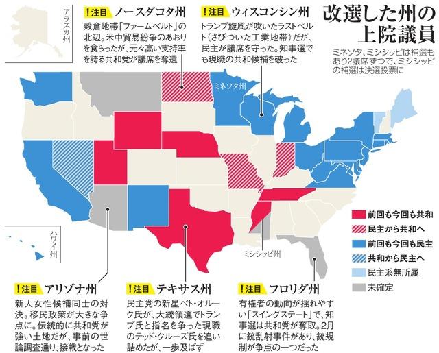 トランプ氏ほくそ笑む? 民主、知事選で重要州落とす:朝日新聞デジタル