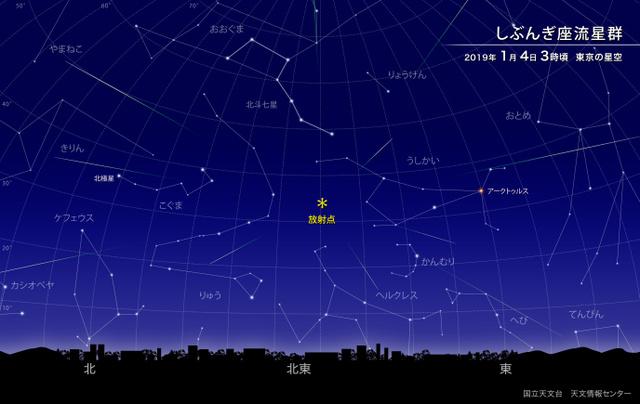 しぶんぎ座流星群の流れ方。流れ星そのものは夜空のどこにでも現れる(国立天文台提供)