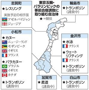 石川)東京五輪・パラへ合宿次々 4競技さらに増加も