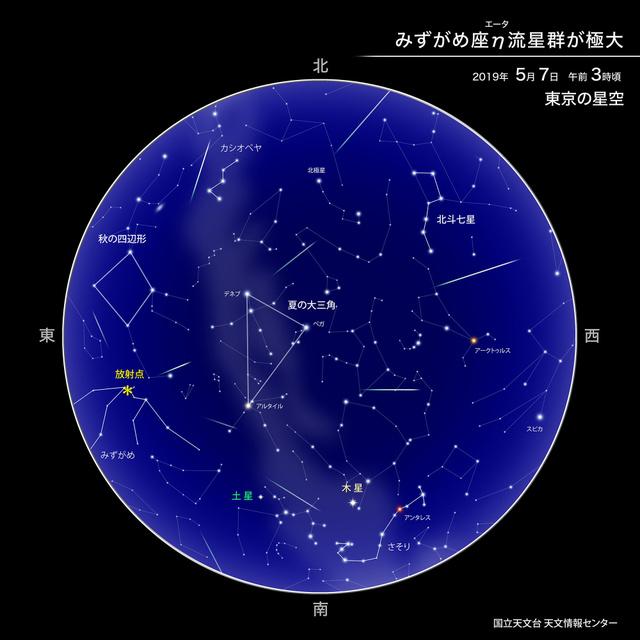 みずがめ座η流星群がピークの午前3時ごろの星空(国立天文台提供)