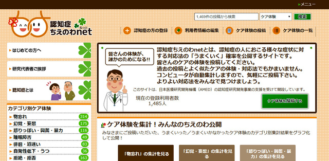 認知症ちえのわnetのホームページ画面