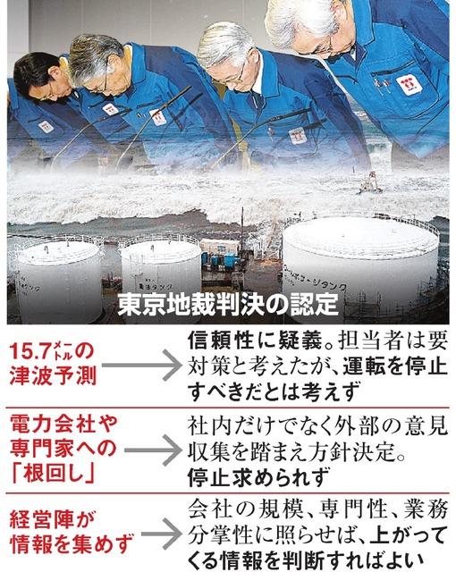 東京地裁判決の認定