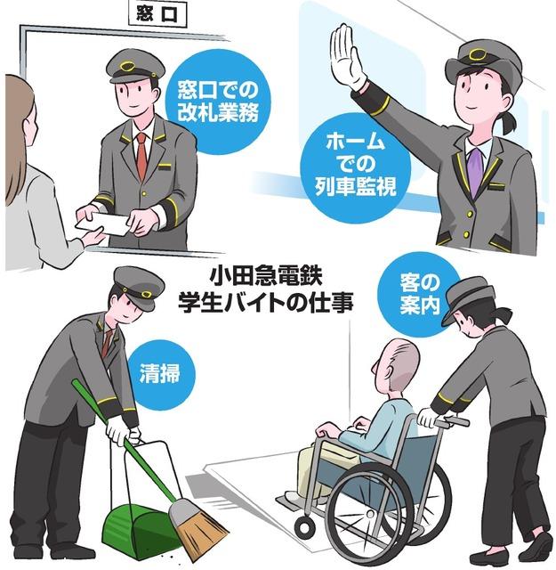 小田急電鉄学生バイトの仕事