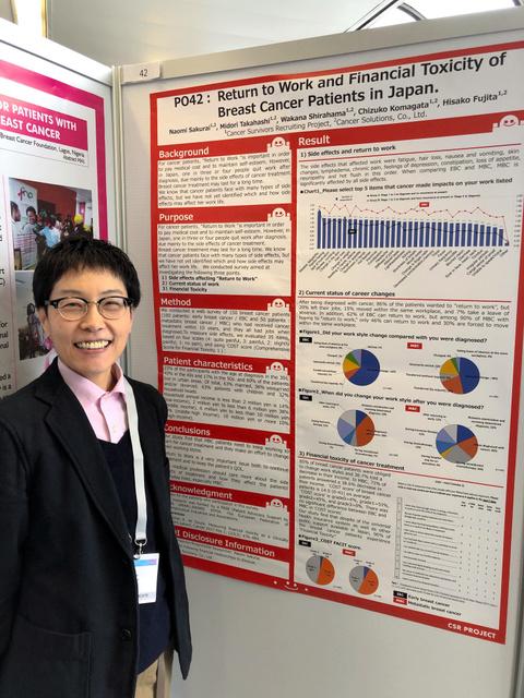 ポルトガルで開かれた国際シンポジウムで日本の乳がん患者の復職状況について発表する桜井なおみさん