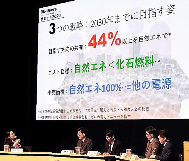 「自然エネルギーユーザー企業ネットワーク」のシンポジウムでは、2030年までに「44%以上を自然エネで」との提言が議論された=1月31日、東京・六本木