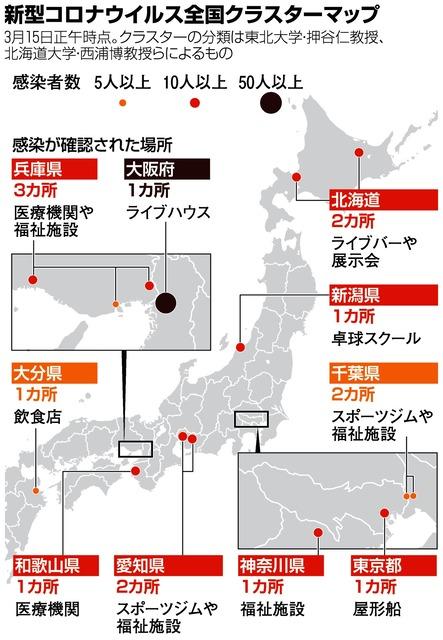 全国 コロナ 感染 者 マップ 新型コロナウイルス感染速報 - covid-2019.live