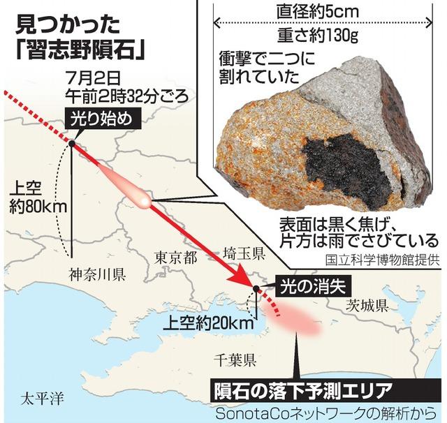 見つかった「習志野隕石」