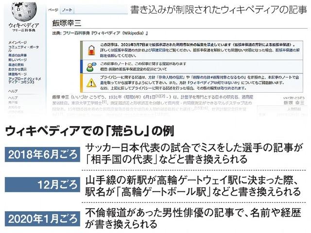 ウィキペディアでの「荒らし」の例