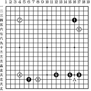 気分一新 第45期囲碁名人戦七番勝負 第3局第1譜