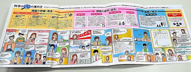 漫画形式で探究のプロセスを解説した東京書籍の理科(生物基礎)