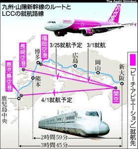 図:九州・山陽新幹線のルートとLCCの就航路線